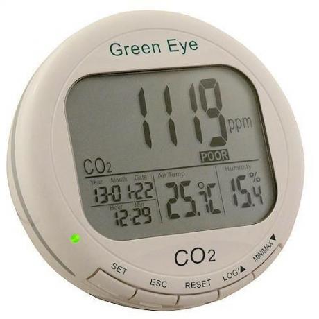 Miernik jakości powietrza Green Eye VZ 7798